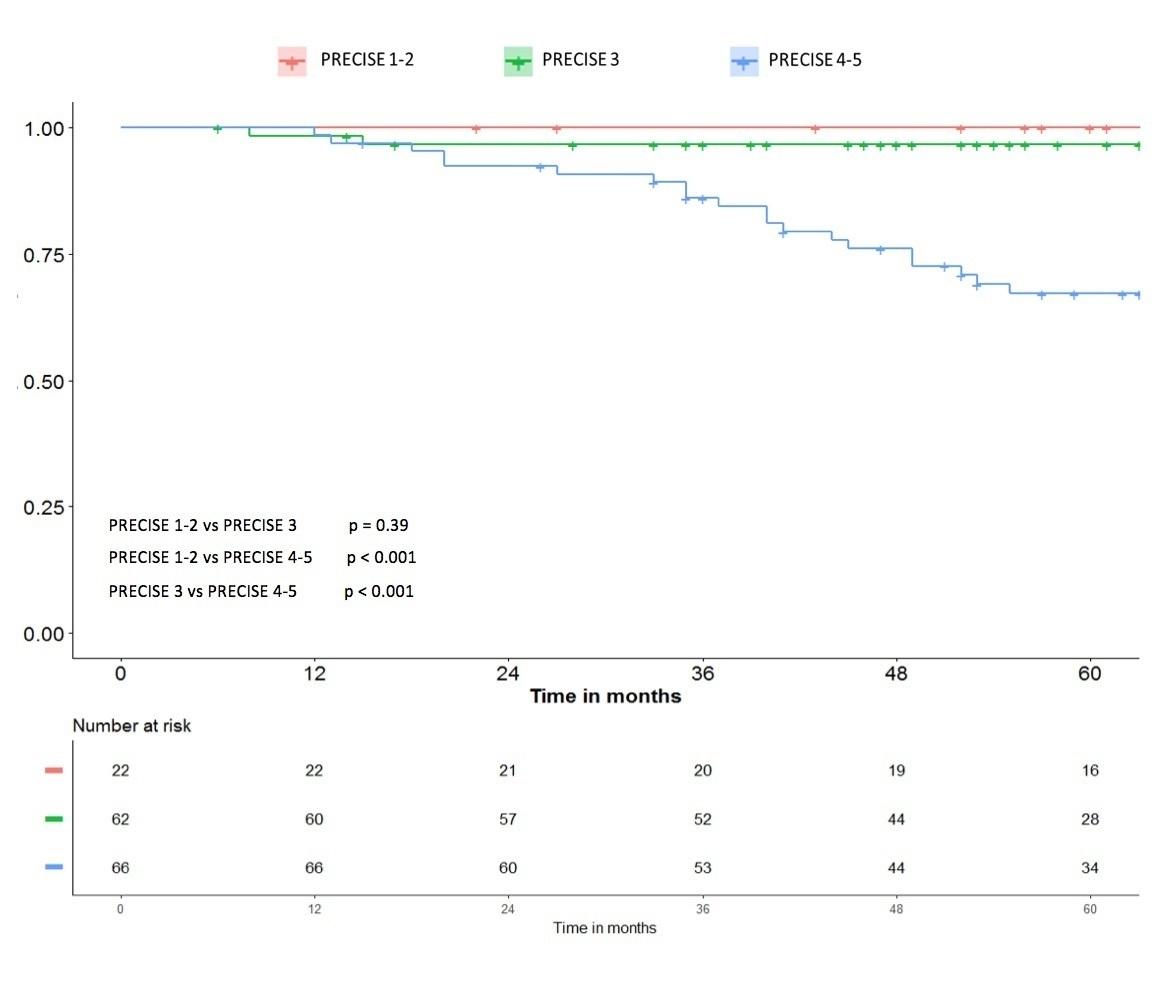 adenocarcinoma della prostata ct1c gleason 7 psa 4 for sale