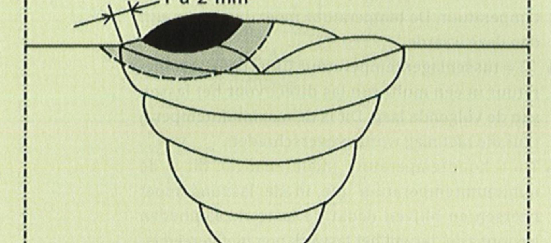 Materialen en hun lasbaarheid groep 11 volgens ISO/TR 15608