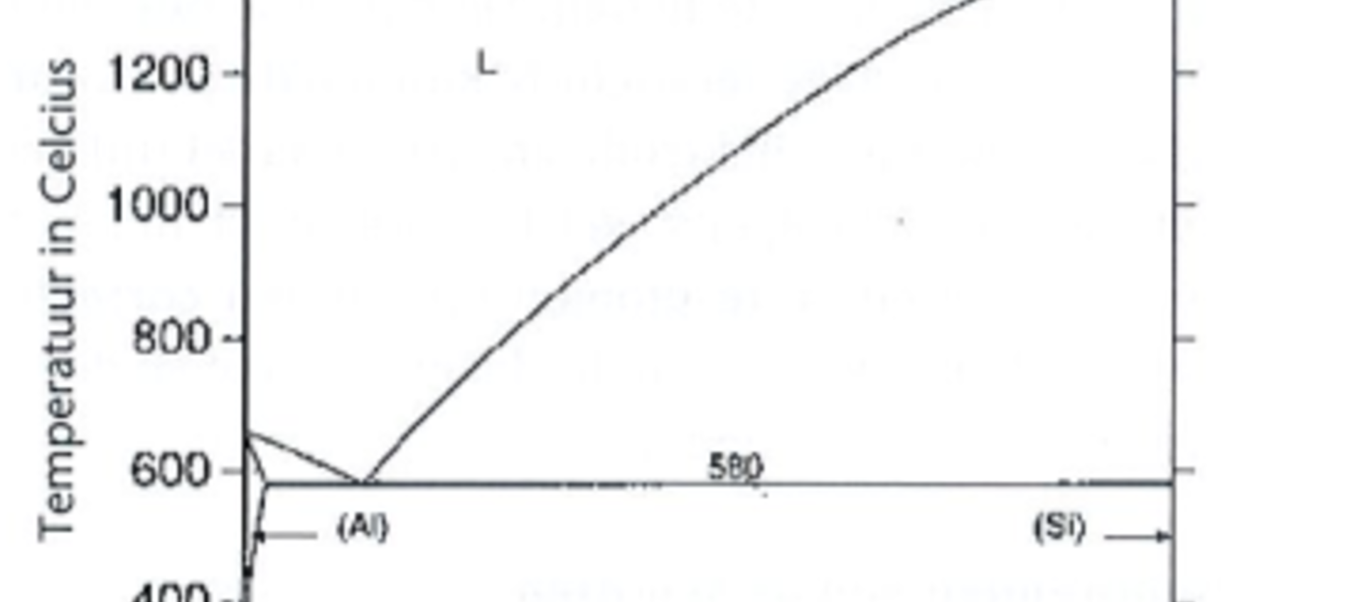 Materialen en hun lasbaarheid groep 24 volgens ISO/TR 15608