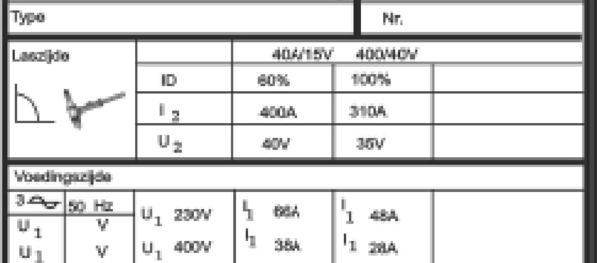 Periodieke veiligheidskeuring van lasapparatuur