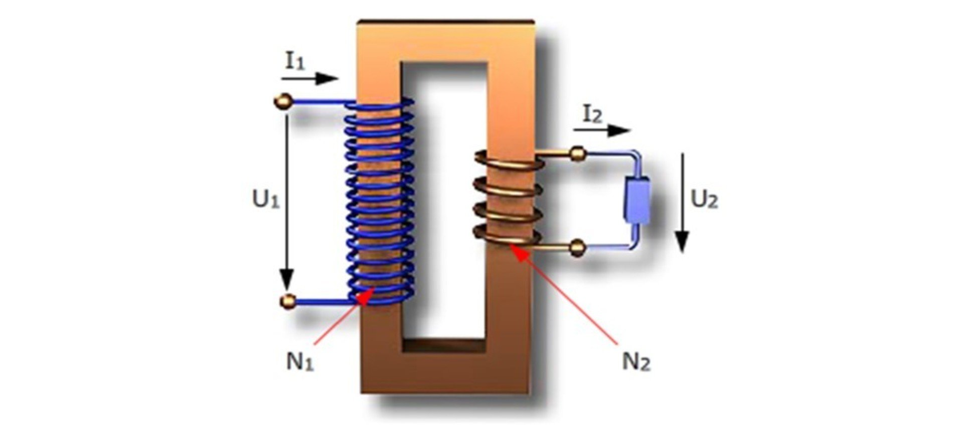 Grondbeginselen elektrotechniek - Deel 2
